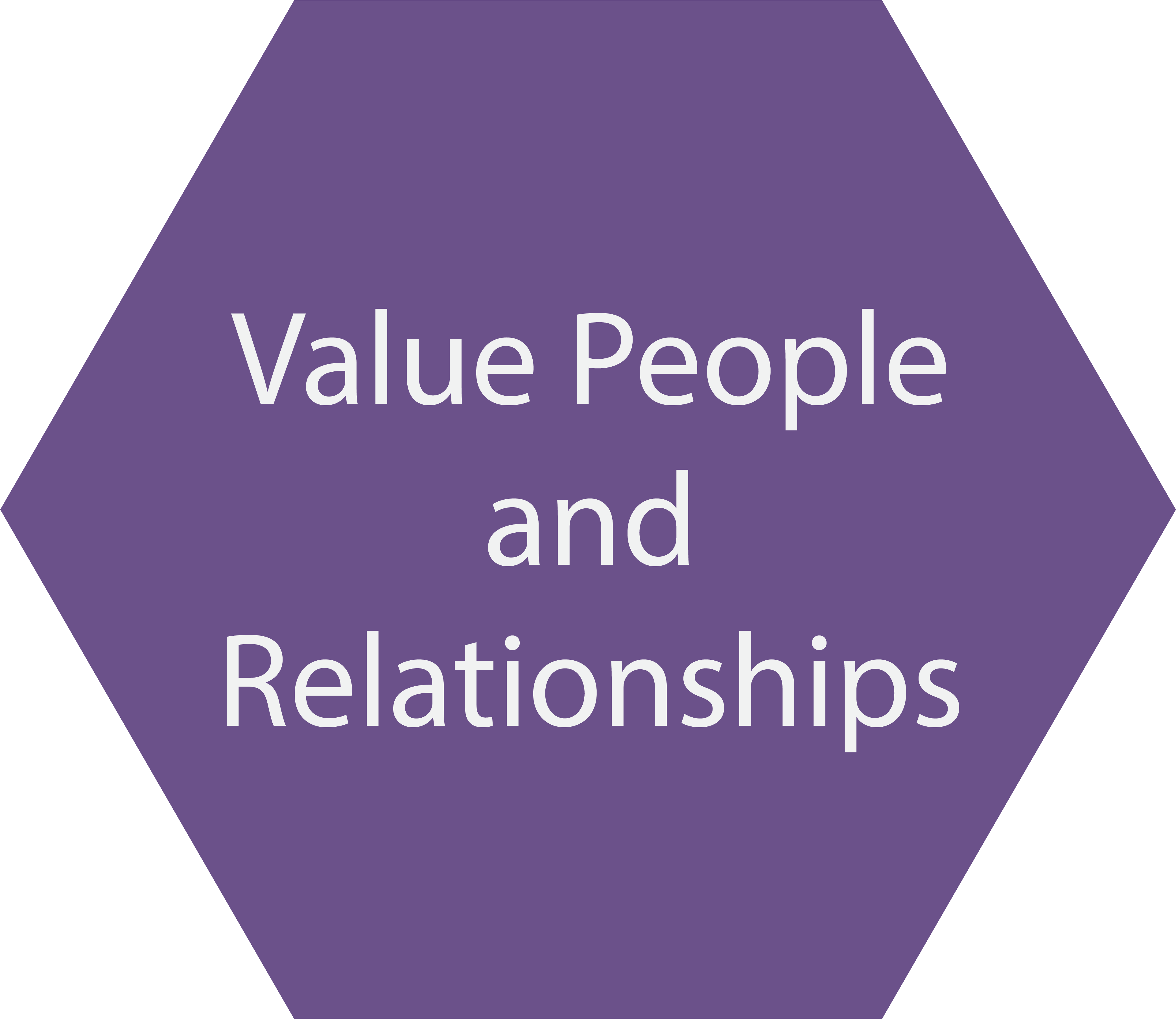 Value People & Relationships, workplace culture, respect and collaboration